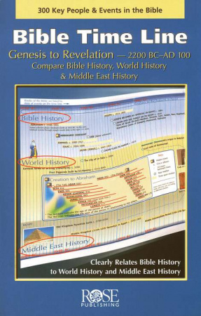 Bible Time Line: Genesis to Revelation at a Glance Pamphlet